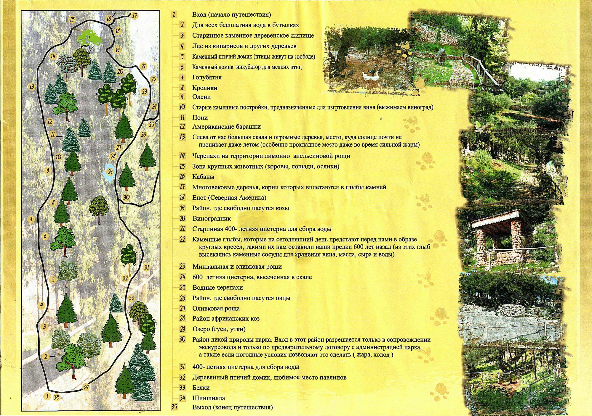 Схема парка Askos
